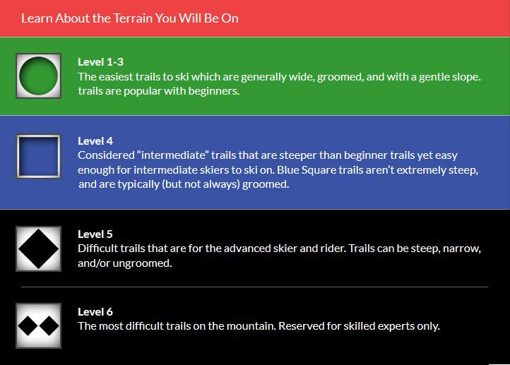 terrain-levels.jpg